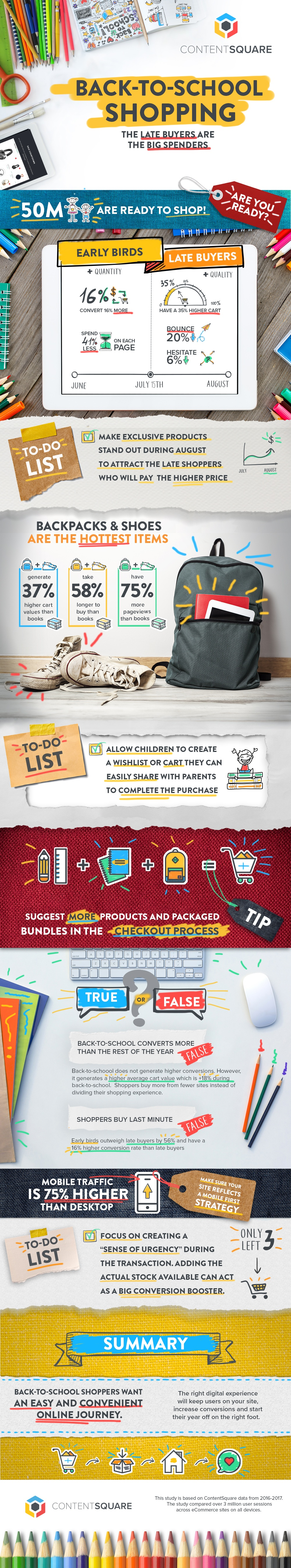 Back-to-School Infographic from ContentSquare.jpg