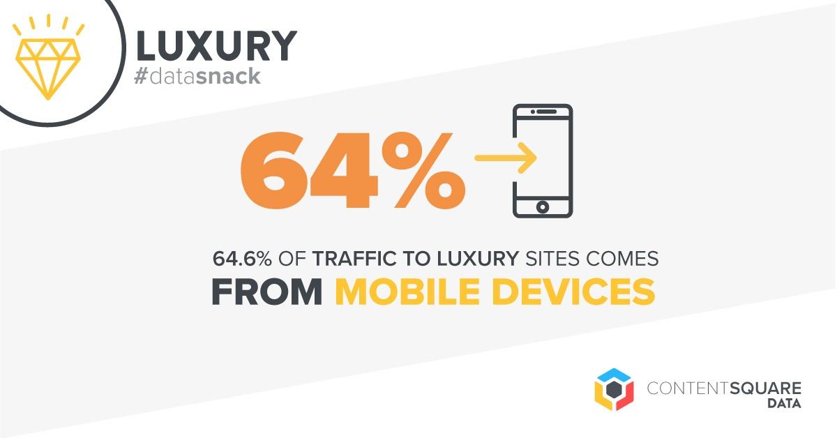 20180323_traffic-to-luxury-sites